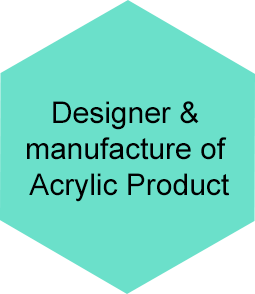 Designer & manufacture of Acrylic Product